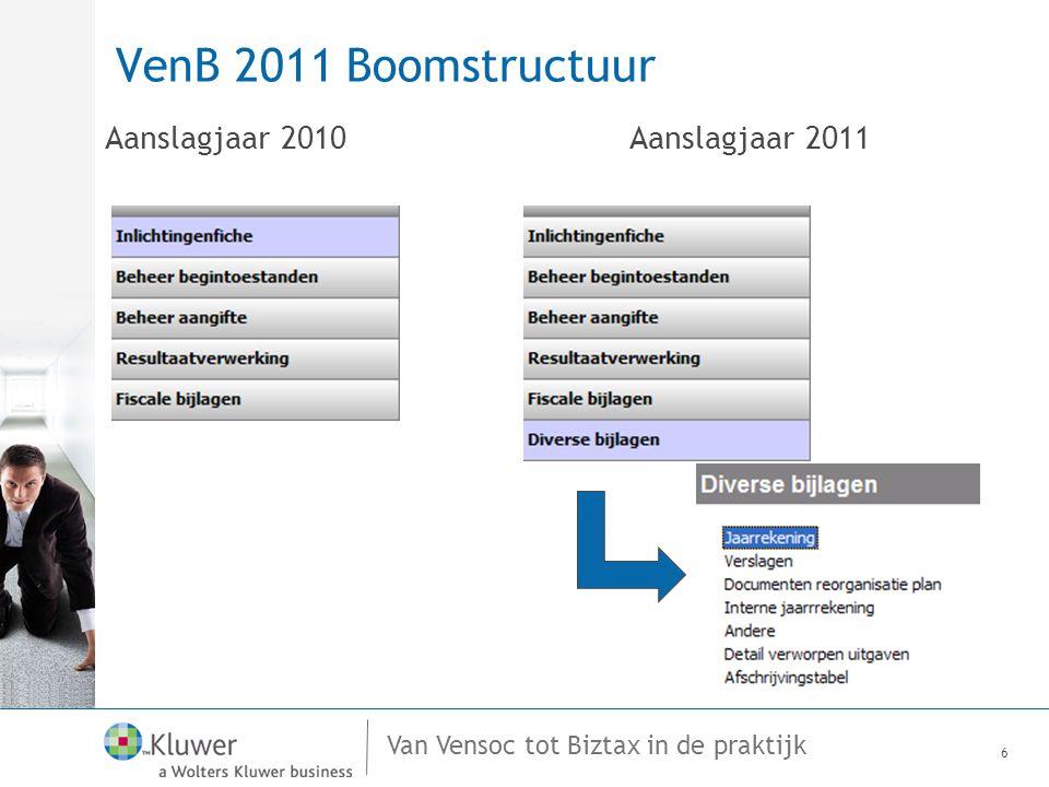 Van Vensoc tot Biztax in de praktijk VenB 2011 Biztax Link naar de website 37 BizTax Biztax