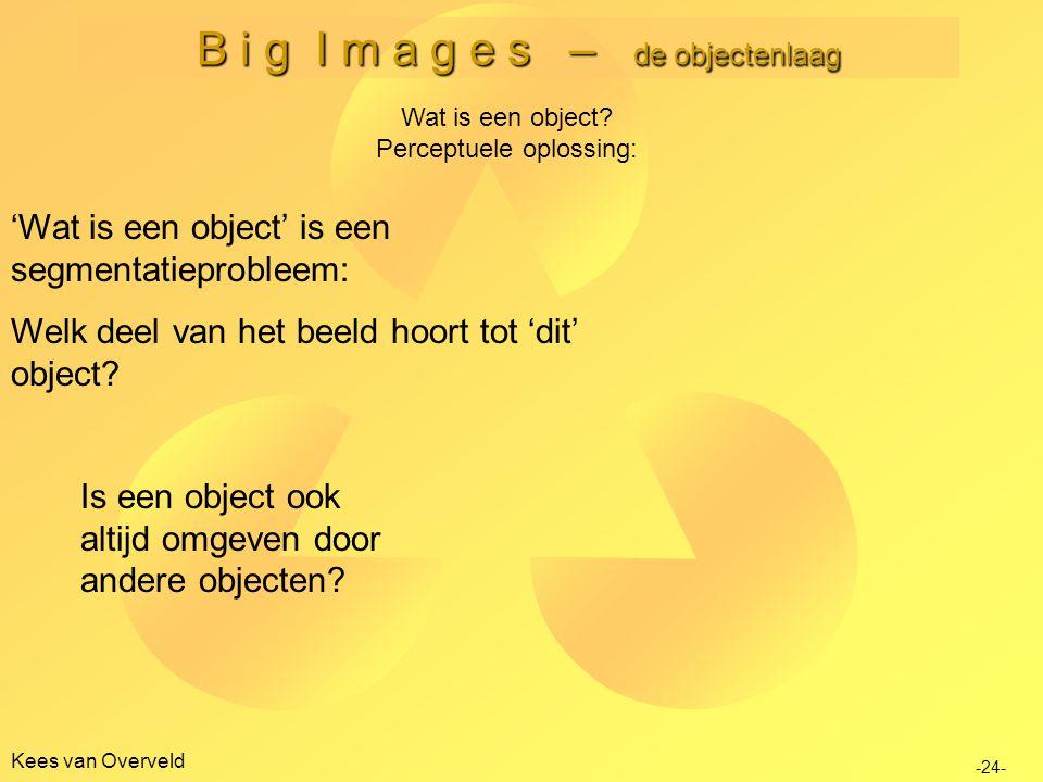 B i g I m a g e s – de objectenlaag Kees van Overveld -24- Wat is een object.