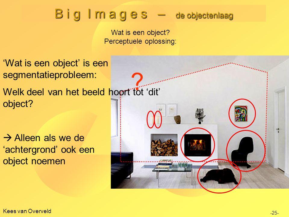 B i g I m a g e s – de objectenlaag Kees van Overveld -25- Wat is een object.