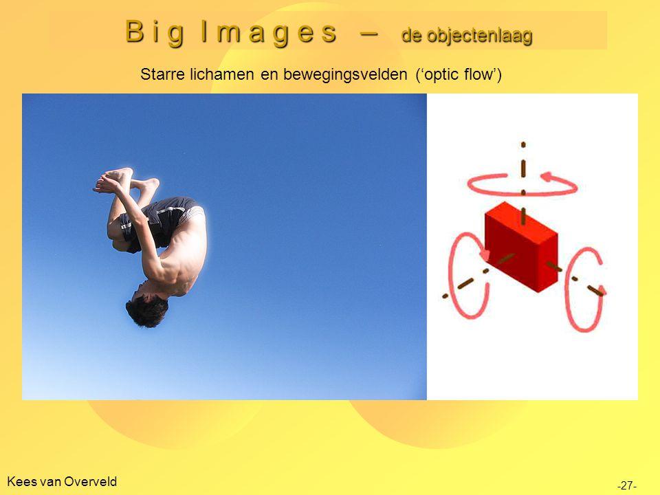 B i g I m a g e s – de objectenlaag Kees van Overveld Starre lichamen en bewegingsvelden ('optic flow') -27-