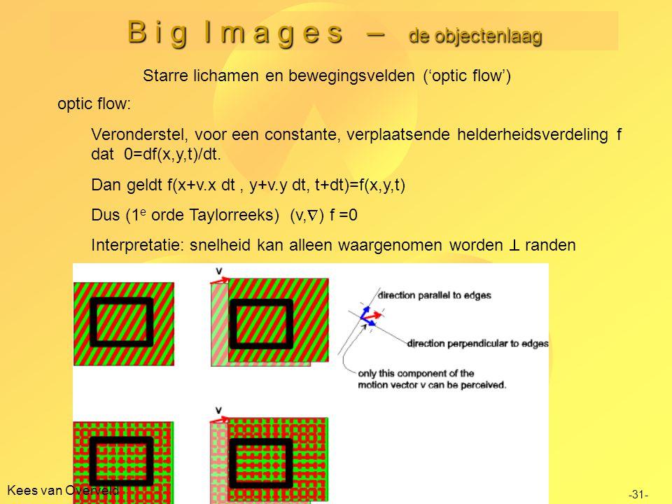 B i g I m a g e s – de objectenlaag Starre lichamen en bewegingsvelden ('optic flow') optic flow: Veronderstel, voor een constante, verplaatsende helderheidsverdeling f dat 0=df(x,y,t)/dt.