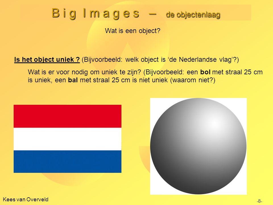 B i g I m a g e s – de objectenlaag Kees van Overveld Is het object uniek .