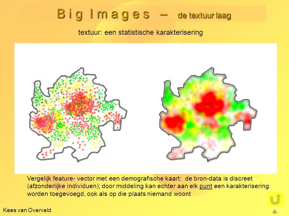 B i g I m a g e s – de textuur laag Kees van Overveld -9- textuur: een statistische karakterisering Vergelijk feature- vector met een demografische kaart: de bron-data is discreet (afzonderlijke individuen); door middeling kan echter aan elk punt een karakterisering worden toegevoegd, ook als op die plaats niemand woont