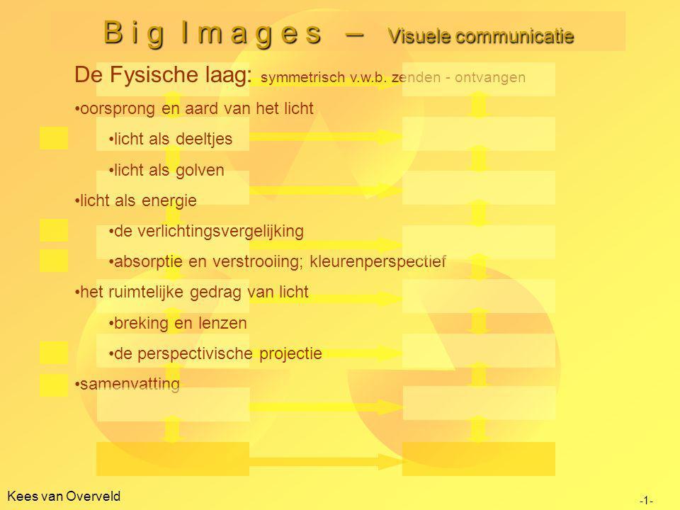 Kees van Overveld B i g I m a g e s – Visuele communicatie De Fysische laag: symmetrisch v.w.b.