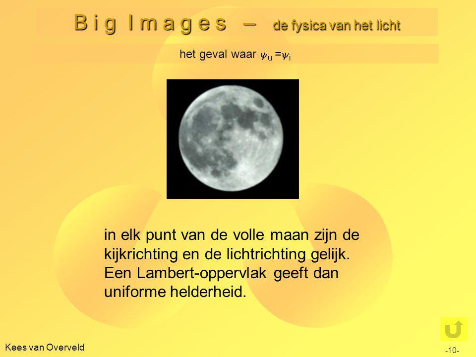 Kees van Overveld B i g I m a g e s – de fysica van het licht het geval waar  u =  i in elk punt van de volle maan zijn de kijkrichting en de lichtrichting gelijk.