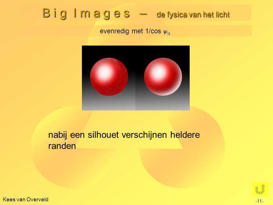 Kees van Overveld B i g I m a g e s – de fysica van het licht evenredig met 1/cos  u nabij een silhouet verschijnen heldere randen -11-