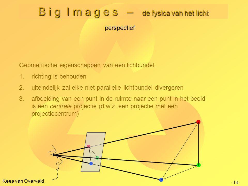 Kees van Overveld B i g I m a g e s – de fysica van het licht Geometrische eigenschappen van een lichbundel: 1.richting is behouden 2.uiteindelijk zal elke niet-parallelle lichtbundel divergeren 3.afbeelding van een punt in de ruimte naar een punt in het beeld is een centrale projectie (d.w.z.