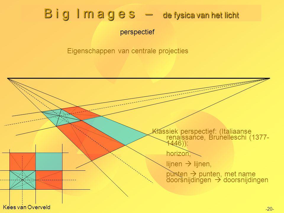 Kees van Overveld B i g I m a g e s – de fysica van het licht Klassiek perspectief: (Italiaanse renaissance, Brunelleschi (1377- 1446)): horizon, lijnen  lijnen, punten  punten, met name doorsnijdingen  doorsnijdingen Eigenschappen van centrale projecties perspectief -20-