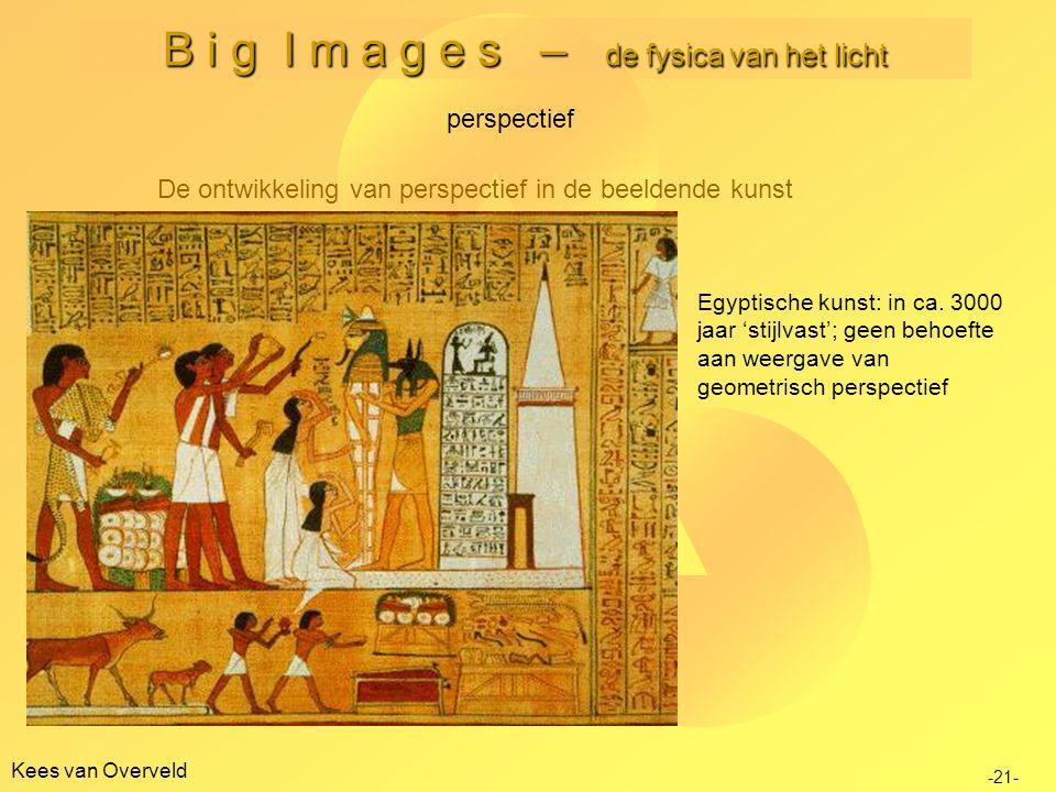 Kees van Overveld B i g I m a g e s – de fysica van het licht De ontwikkeling van perspectief in de beeldende kunst perspectief -21- Egyptische kunst: in ca.