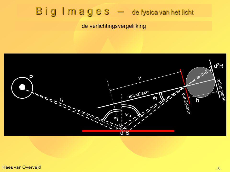 Kees van Overveld B i g I m a g e s – de fysica van het licht ii riri d2Sd2S uu ll b v d2Rd2R retina plane pupil plane optical axis P de verlichtingsvergelijking -3-