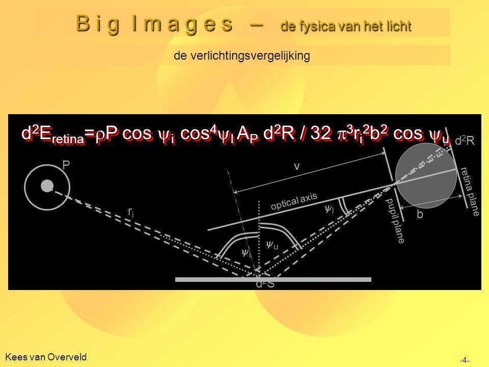 Kees van Overveld B i g I m a g e s – de fysica van het licht absorptie en verstrooiing Absorptie: als een laag ter dikte h een fractie K (K=K( ); K<1) van de lichtintensiteit absorbeert, wordt de lichtintensiteit een functie van de afstand x: L (x)= L 0 exp (-Kx/h) ) Verstrooiing: Einstein gaf een afleiding van de empirische Tyndall-formule: L scatterred ( ) = L 0 -4 -15-