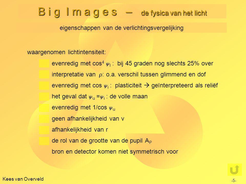Kees van Overveld B i g I m a g e s – de fysica van het licht absorptie en verstrooiing -16-
