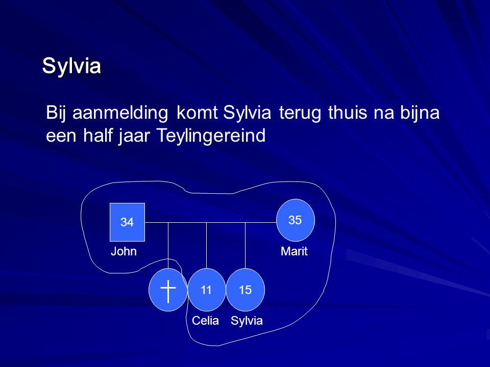Sylvia Bij aanmelding komt Sylvia terug thuis na bijna een half jaar Teylingereind 34 35 1511 CeliaSylvia JohnMarit