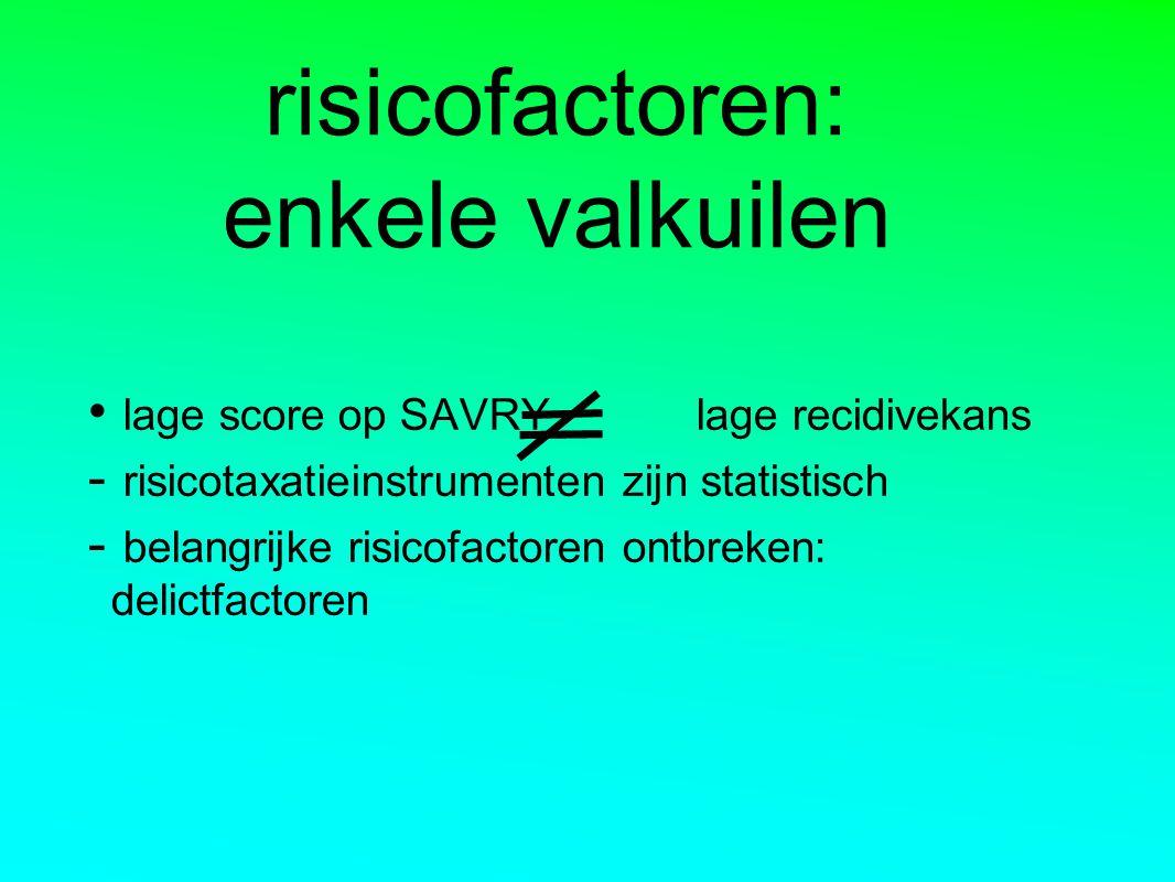 risicofactoren: enkele valkuilen lage score op SAVRY lage recidivekans  risicotaxatieinstrumenten zijn statistisch  belangrijke risicofactoren ontbr