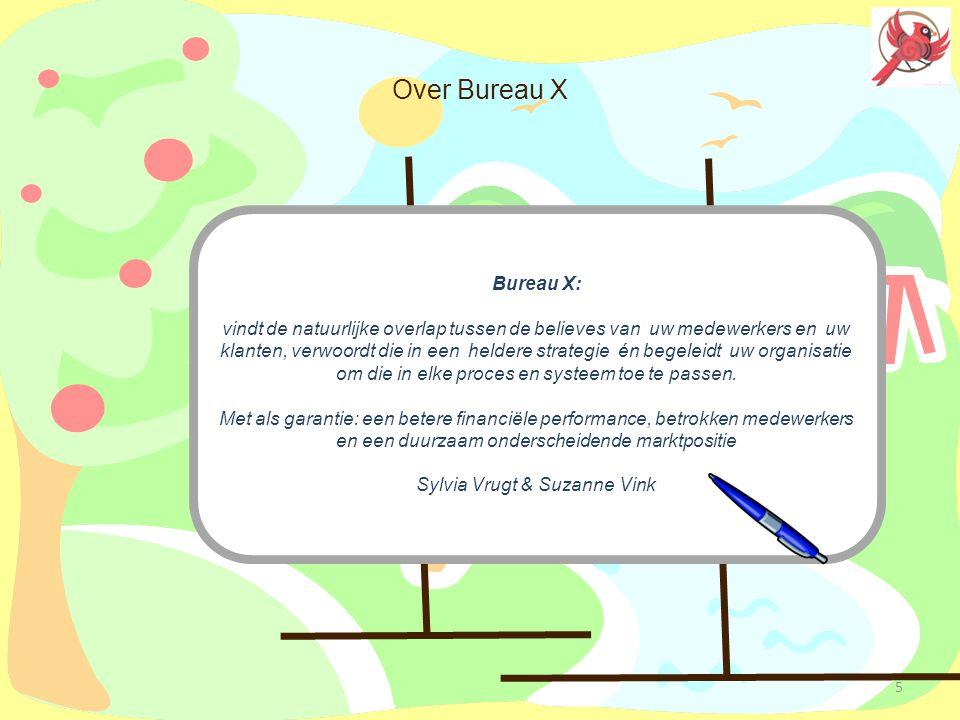 5 Over Bureau X Bureau X: vindt de natuurlijke overlap tussen de believes van uw medewerkers en uw klanten, verwoordt die in een heldere strategie én begeleidt uw organisatie om die in elke proces en systeem toe te passen.