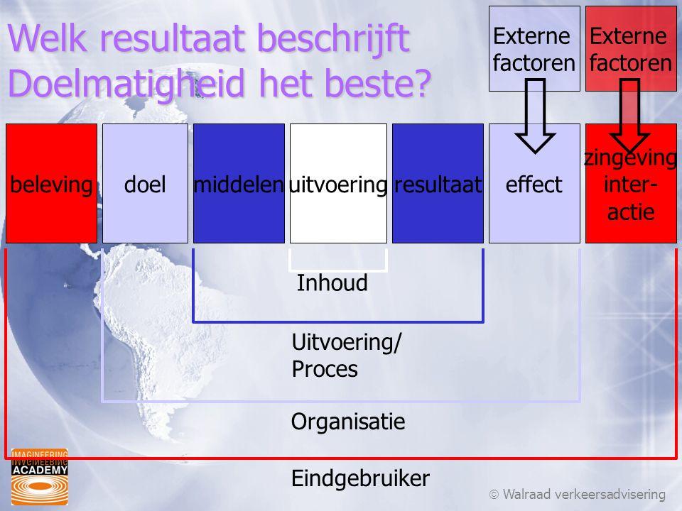 doelmiddelenuitvoeringresultaateffect Inhoud Externe factoren zingeving inter- actie beleving Welk resultaat beschrijft Doelmatigheid het beste?  Wal
