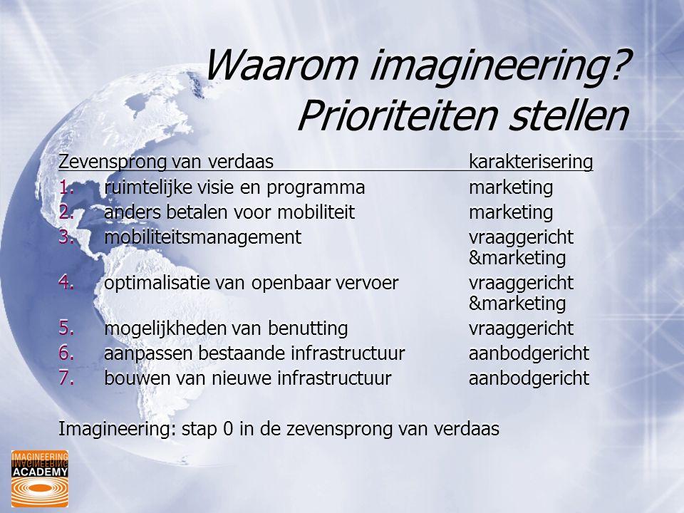 Waarom imagineering? Prioriteiten stellen Zevensprong van verdaaskarakterisering 1.ruimtelijke visie en programmamarketing 2.anders betalen voor mobil