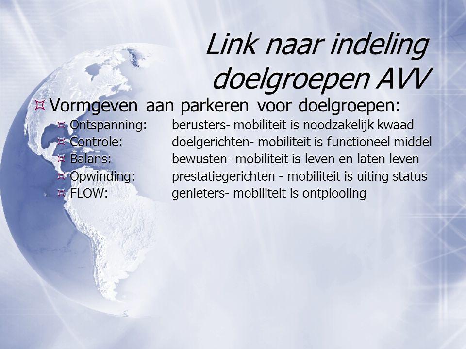 Link naar indeling doelgroepen AVV  Vormgeven aan parkeren voor doelgroepen:  Ontspanning: berusters- mobiliteit is noodzakelijk kwaad  Controle: d