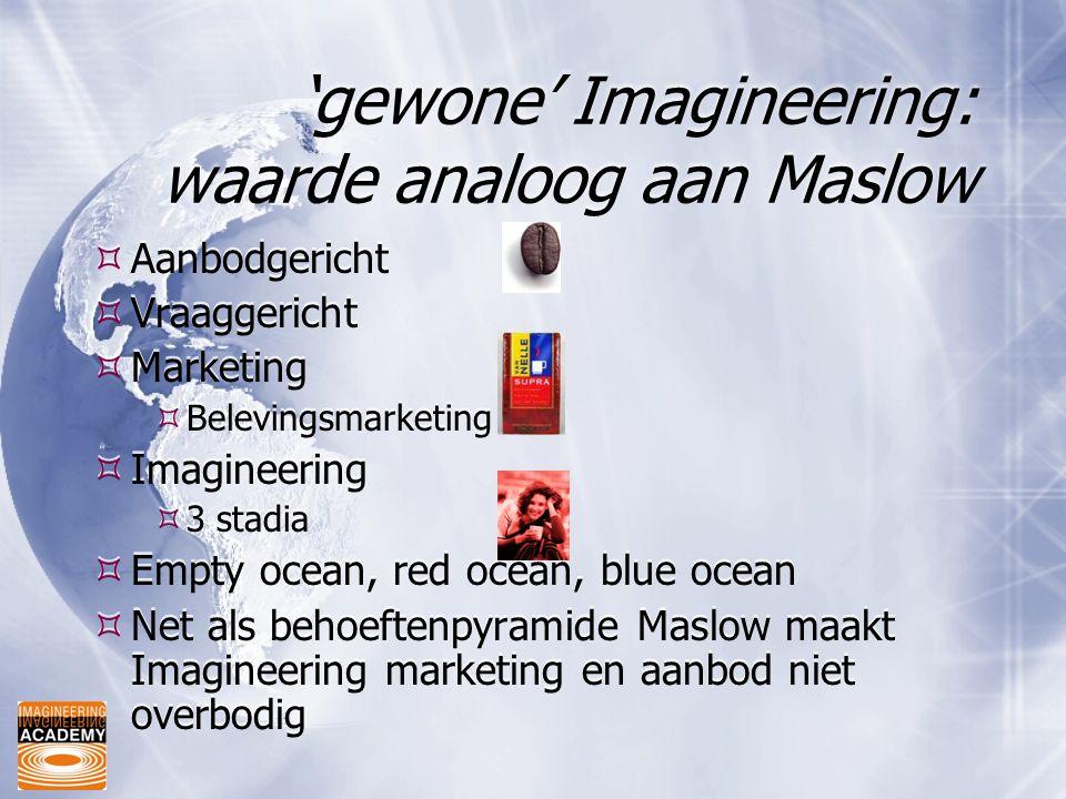 'gewone' Imagineering: waarde analoog aan Maslow  Aanbodgericht  Vraaggericht  Marketing  Belevingsmarketing  Imagineering  3 stadia  Empty oce