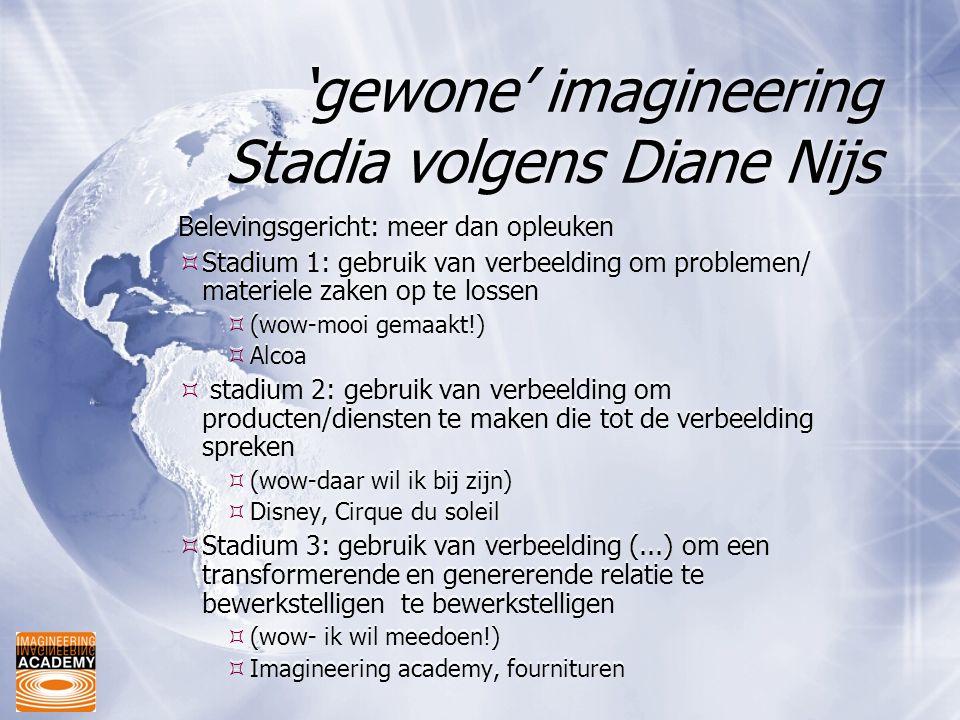 'gewone' imagineering Stadia volgens Diane Nijs Belevingsgericht: meer dan opleuken  Stadium 1: gebruik van verbeelding om problemen/ materiele zaken op te lossen  (wow-mooi gemaakt!)  Alcoa  stadium 2: gebruik van verbeelding om producten/diensten te maken die tot de verbeelding spreken  (wow-daar wil ik bij zijn)  Disney, Cirque du soleil  Stadium 3: gebruik van verbeelding (...) om een transformerende en genererende relatie te bewerkstelligen te bewerkstelligen  (wow- ik wil meedoen!)  Imagineering academy, fournituren Belevingsgericht: meer dan opleuken  Stadium 1: gebruik van verbeelding om problemen/ materiele zaken op te lossen  (wow-mooi gemaakt!)  Alcoa  stadium 2: gebruik van verbeelding om producten/diensten te maken die tot de verbeelding spreken  (wow-daar wil ik bij zijn)  Disney, Cirque du soleil  Stadium 3: gebruik van verbeelding (...) om een transformerende en genererende relatie te bewerkstelligen te bewerkstelligen  (wow- ik wil meedoen!)  Imagineering academy, fournituren