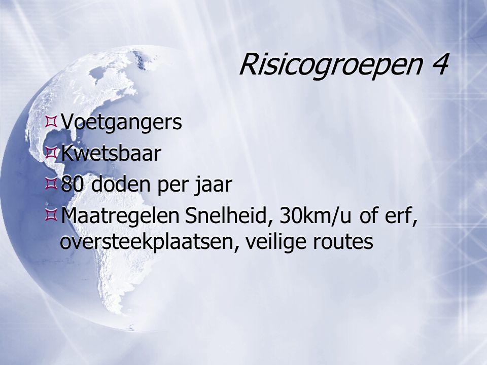 Risicogroepen 4  Voetgangers  Kwetsbaar  80 doden per jaar  Maatregelen Snelheid, 30km/u of erf, oversteekplaatsen, veilige routes  Voetgangers  Kwetsbaar  80 doden per jaar  Maatregelen Snelheid, 30km/u of erf, oversteekplaatsen, veilige routes