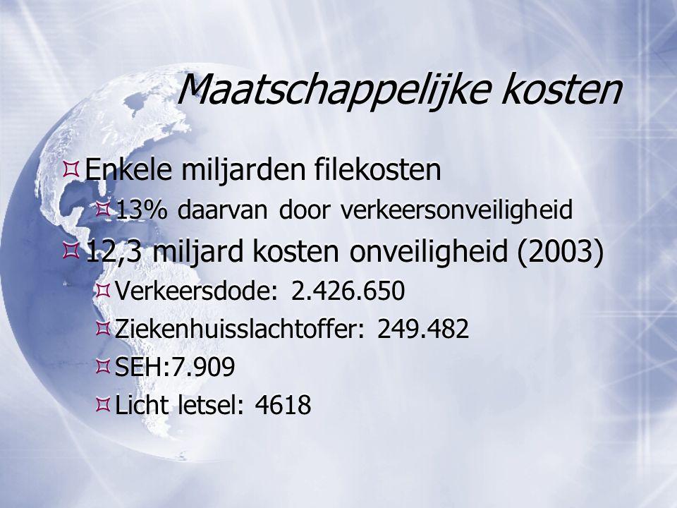 Maatschappelijke kosten  Enkele miljarden filekosten  13% daarvan door verkeersonveiligheid  12,3 miljard kosten onveiligheid (2003)  Verkeersdode