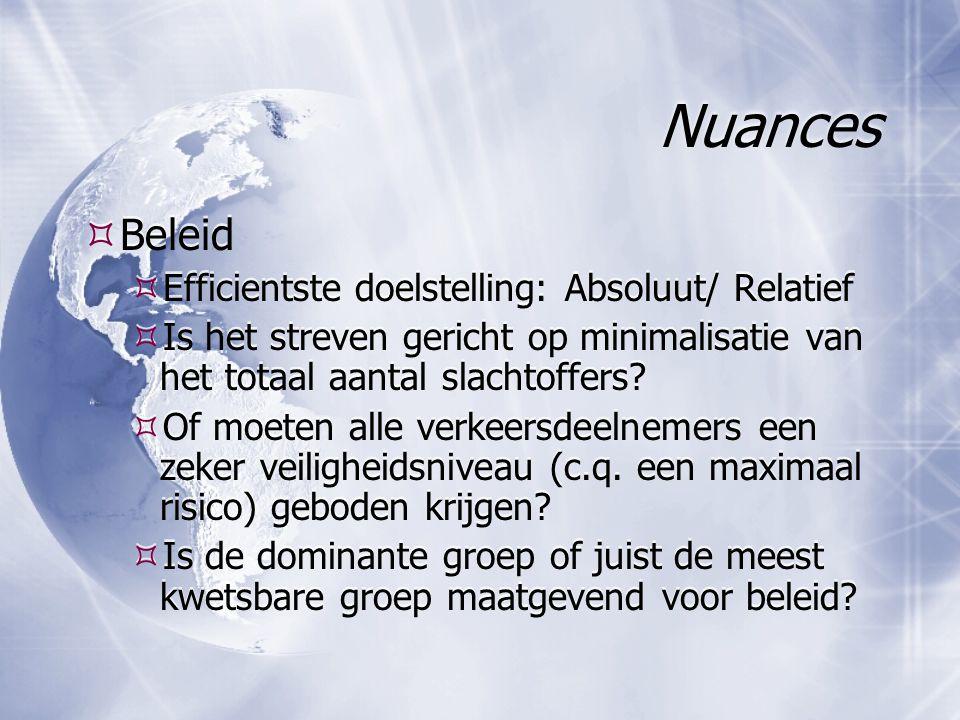 Nuances  Beleid  Efficientste doelstelling: Absoluut/ Relatief  Is het streven gericht op minimalisatie van het totaal aantal slachtoffers.