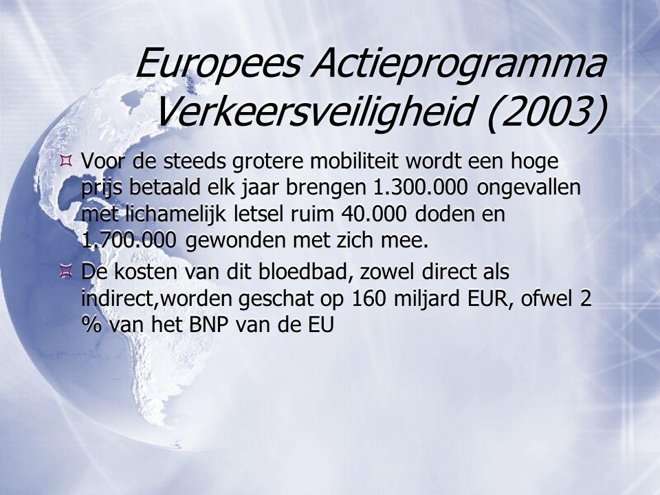 Europees Actieprogramma Verkeersveiligheid (2003)  Voor de steeds grotere mobiliteit wordt een hoge prijs betaald elk jaar brengen 1.300.000 ongevallen met lichamelijk letsel ruim 40.000 doden en 1.700.000 gewonden met zich mee.