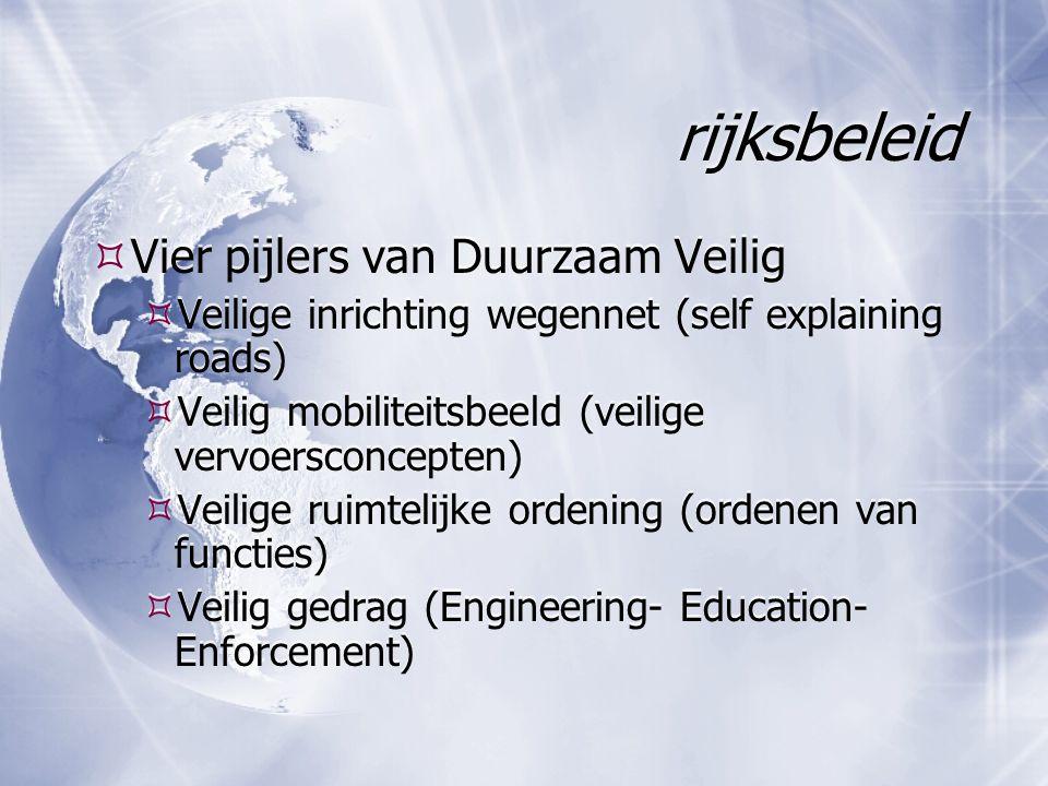 rijksbeleid  Vier pijlers van Duurzaam Veilig  Veilige inrichting wegennet (self explaining roads)  Veilig mobiliteitsbeeld (veilige vervoersconcep