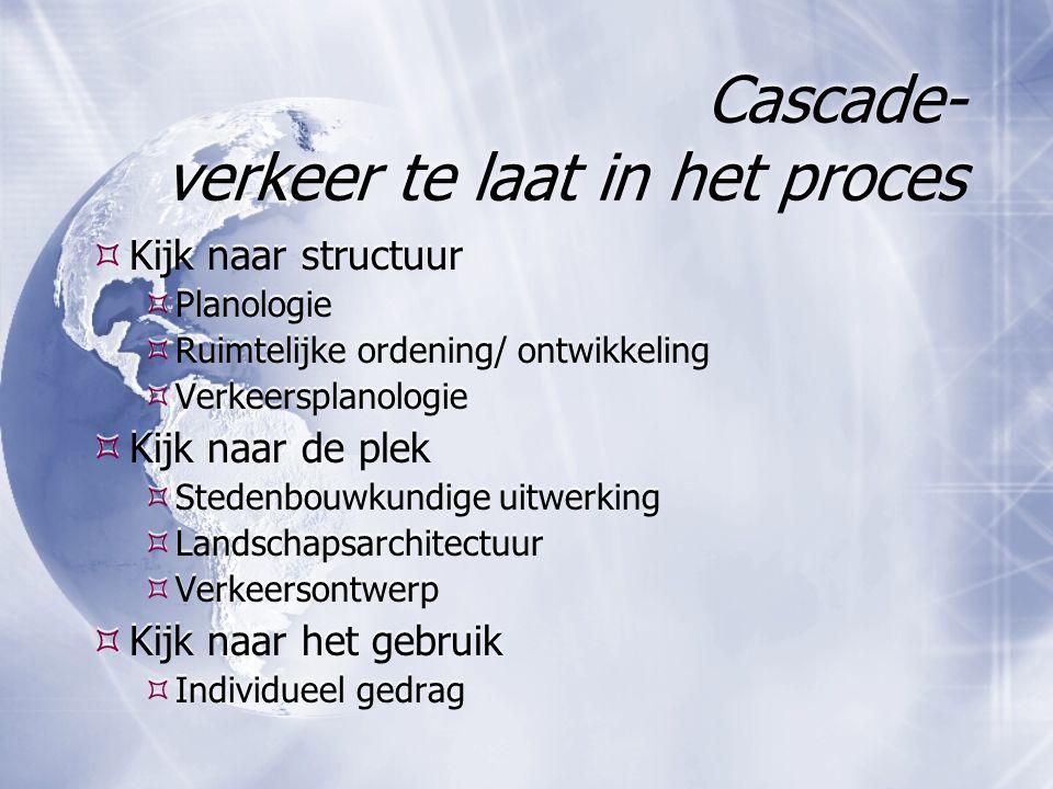 Procestechnieken;  Procestechnieken  Vpl  Vpr  Etc.
