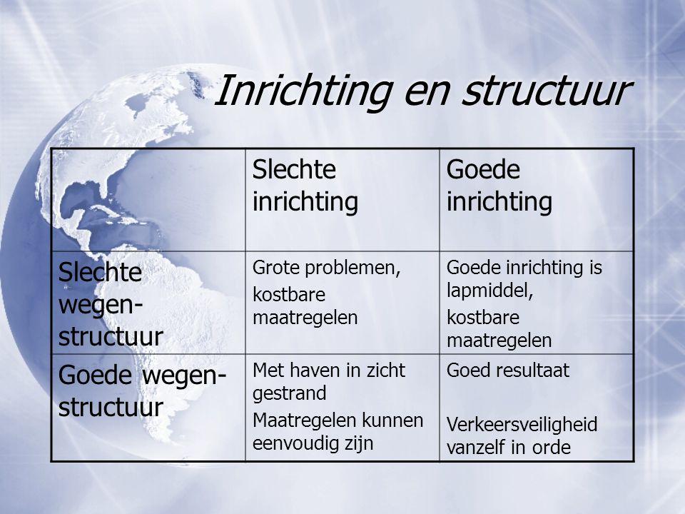 Inrichting en structuur Slechte inrichting Goede inrichting Slechte wegen- structuur Grote problemen, kostbare maatregelen Goede inrichting is lapmidd