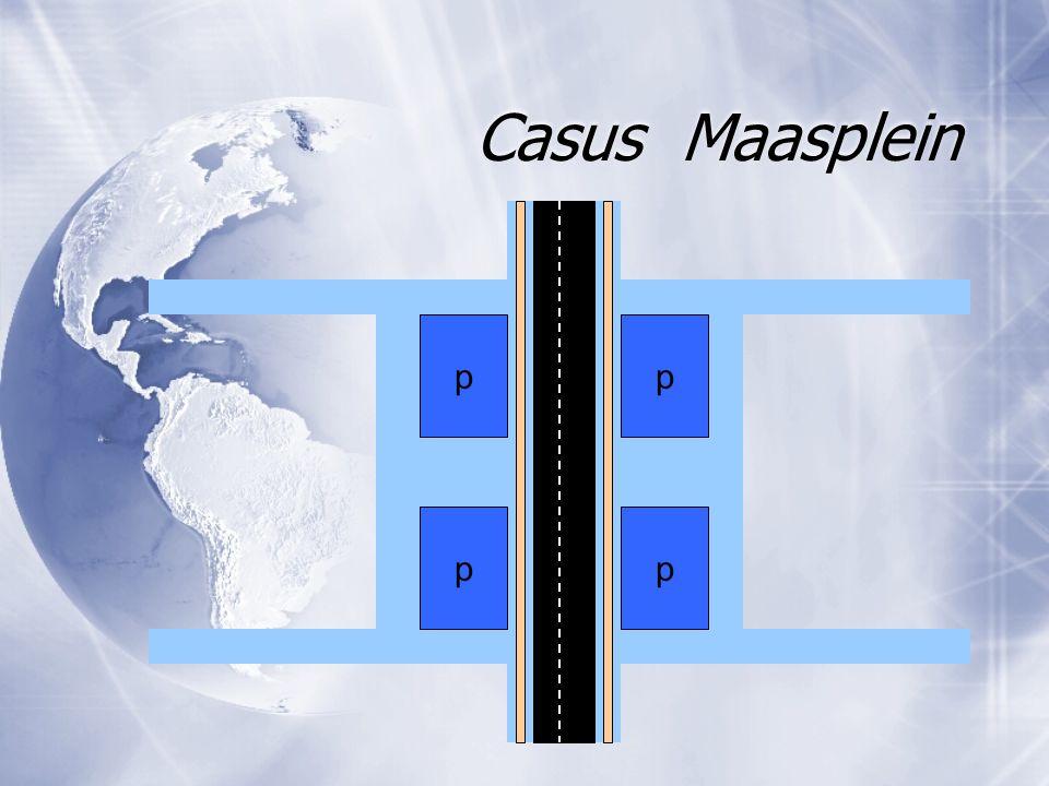Casus Maasplein p pp p
