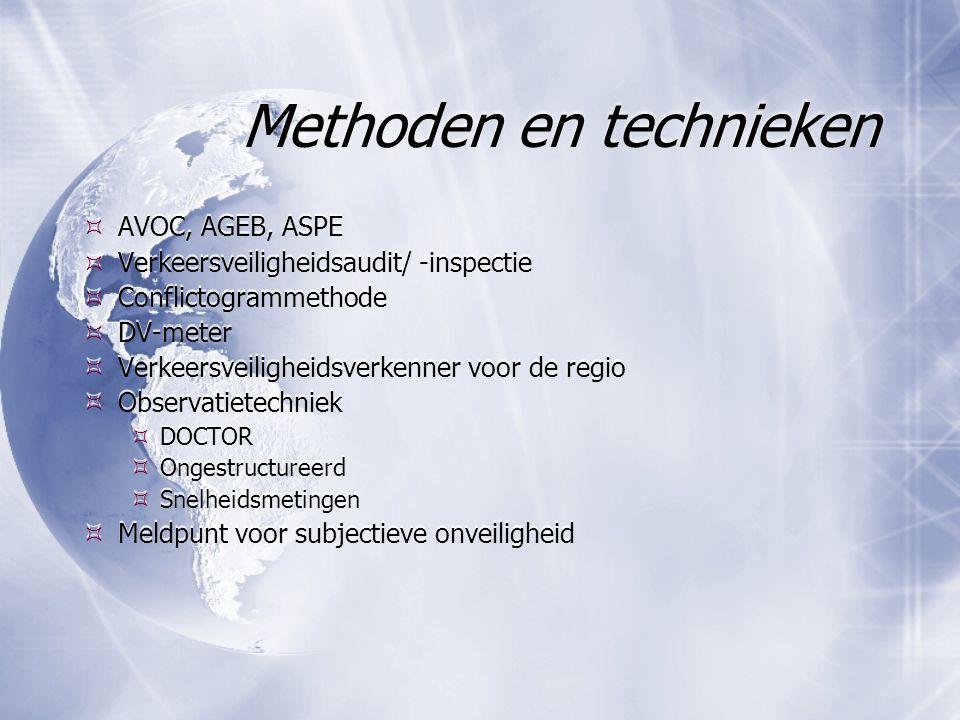 Methoden en technieken  AVOC, AGEB, ASPE  Verkeersveiligheidsaudit/ -inspectie  Conflictogrammethode  DV-meter  Verkeersveiligheidsverkenner voor de regio  Observatietechniek  DOCTOR  Ongestructureerd  Snelheidsmetingen  Meldpunt voor subjectieve onveiligheid  AVOC, AGEB, ASPE  Verkeersveiligheidsaudit/ -inspectie  Conflictogrammethode  DV-meter  Verkeersveiligheidsverkenner voor de regio  Observatietechniek  DOCTOR  Ongestructureerd  Snelheidsmetingen  Meldpunt voor subjectieve onveiligheid