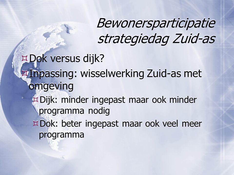 Bewonersparticipatie strategiedag Zuid-as  Dok versus dijk.