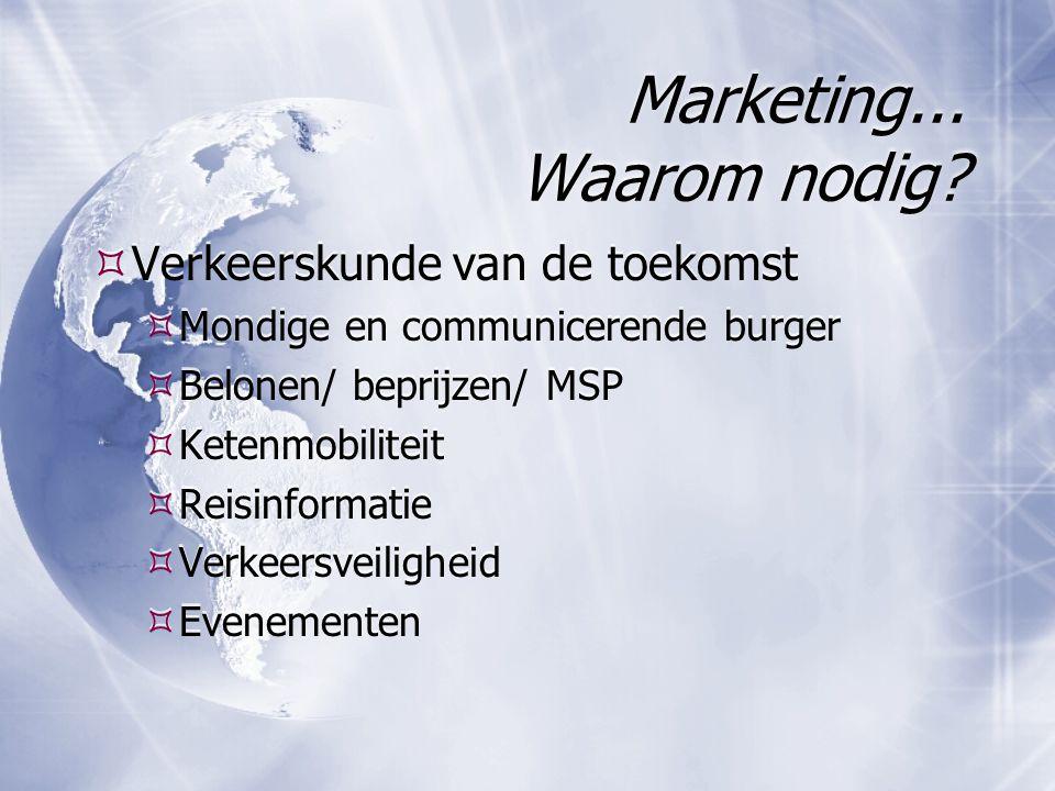 Marketing... Waarom nodig.