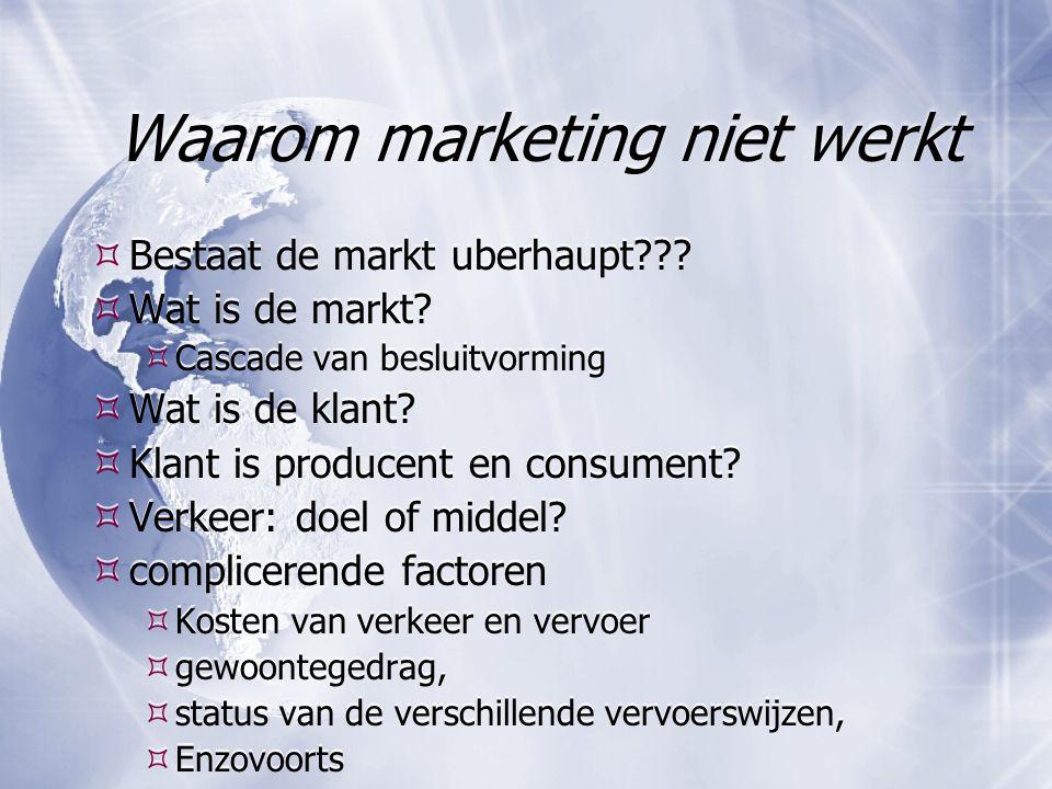 Waarom marketing niet werkt  Bestaat de markt uberhaupt???  Wat is de markt?  Cascade van besluitvorming  Wat is de klant?  Klant is producent en