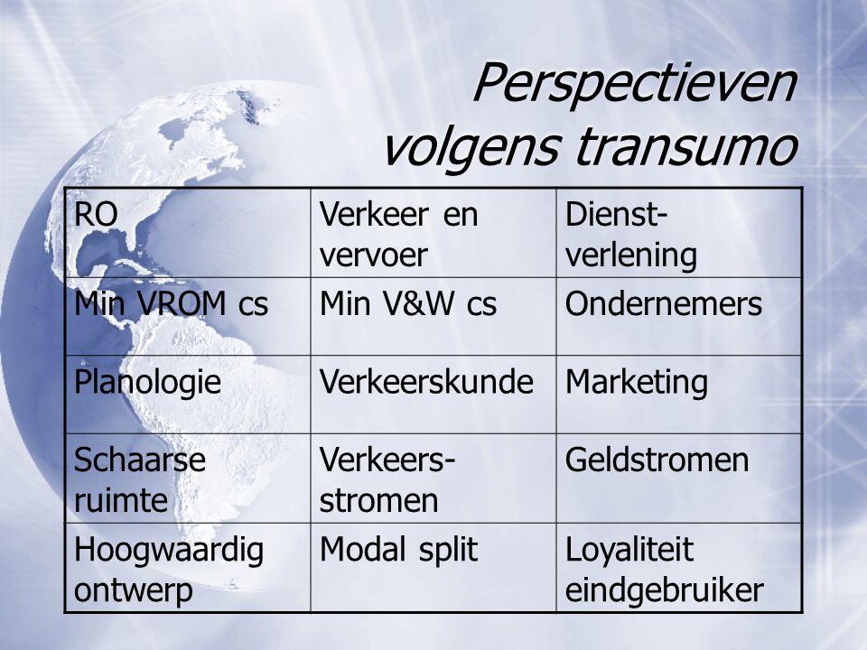 Perspectieven volgens transumo ROVerkeer en vervoer Dienst- verlening Min VROM csMin V&W csOndernemers PlanologieVerkeerskundeMarketing Schaarse ruimt