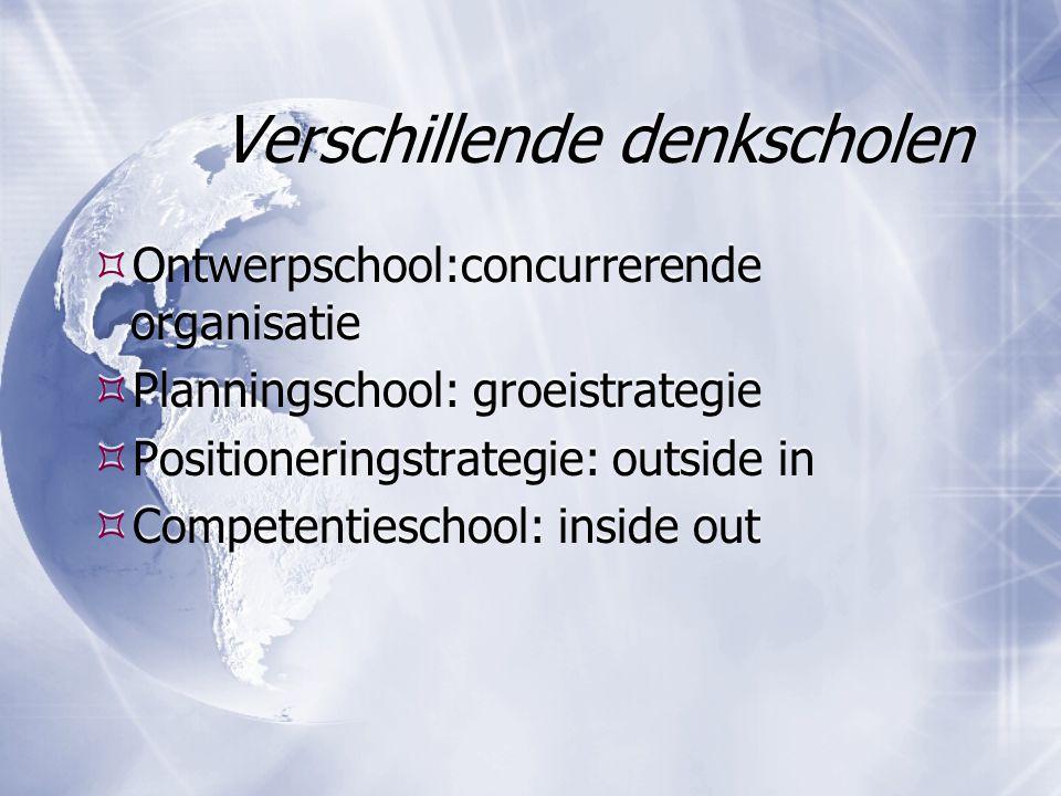 Verschillende denkscholen  Ontwerpschool:concurrerende organisatie  Planningschool: groeistrategie  Positioneringstrategie: outside in  Competenti