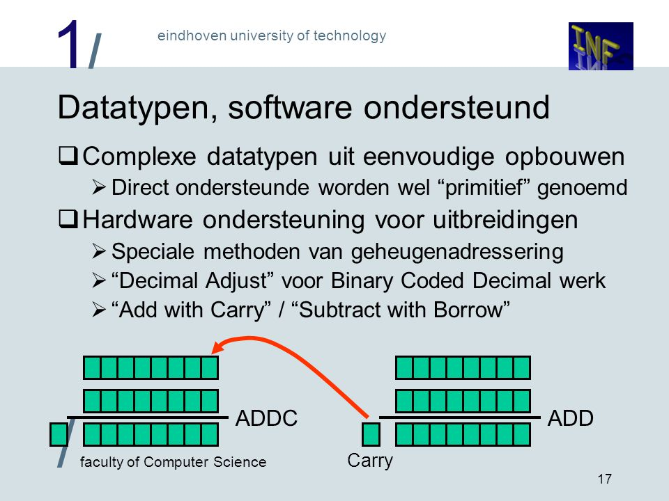 1/1/ eindhoven university of technology / faculty of Computer Science 17 Datatypen, software ondersteund  Complexe datatypen uit eenvoudige opbouwen  Direct ondersteunde worden wel primitief genoemd  Hardware ondersteuning voor uitbreidingen  Speciale methoden van geheugenadressering  Decimal Adjust voor Binary Coded Decimal werk  Add with Carry / Subtract with Borrow Carry ADD ADDC