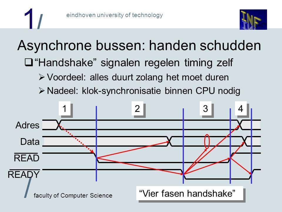 1/1/ eindhoven university of technology / faculty of Computer Science Asynchrone bussen: handen schudden  Handshake signalen regelen timing zelf  Voordeel: alles duurt zolang het moet duren  Nadeel: klok-synchronisatie binnen CPU nodig Data Adres READY READ 1 1 2 2 3 3 4 4 Vier fasen handshake