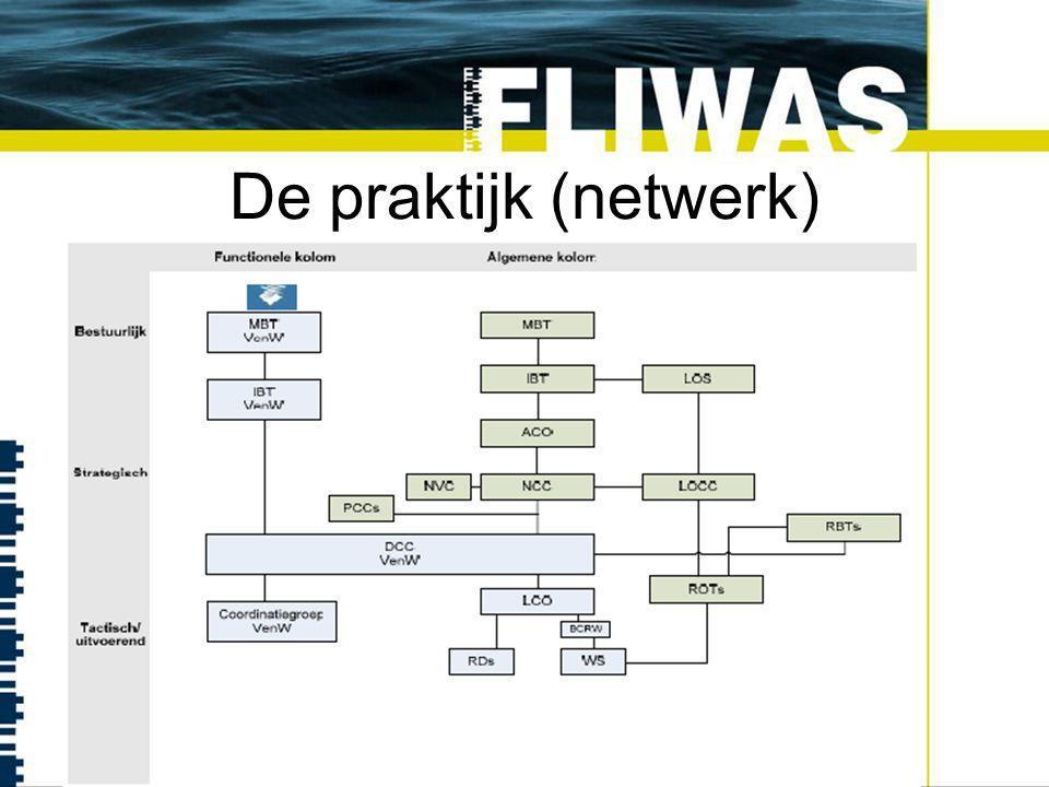 De praktijk (netwerk)