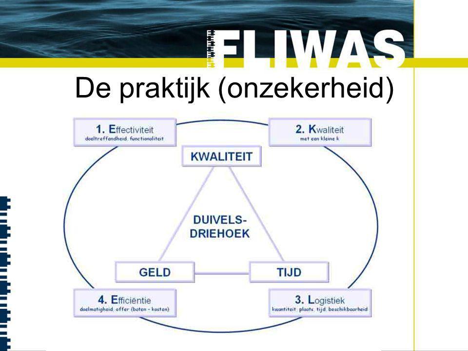 Ontstaansgeschiedenis Vanuit een behoefte van het delen van informatie tussen partners en inzicht hebben op alle maatregelen tijdens hoogwater, hebben twee Europese programma's (NOAH en VIKING) FLIWAS ontwikkeld.