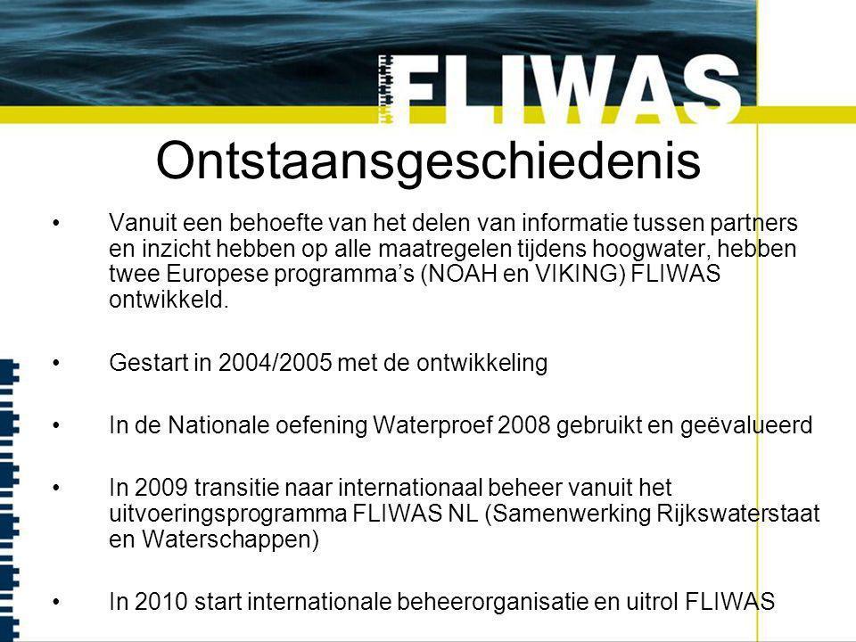 Waarom FLIWAS?