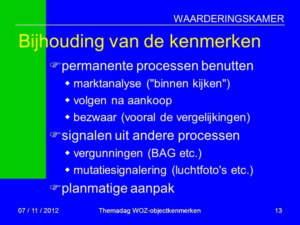 WAARDERINGSKAMER Bijhouding van de kenmerken  permanente processen benutten  marktanalyse (