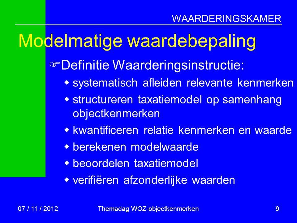 WAARDERINGSKAMER Modelmatige waardebepaling  Definitie Waarderingsinstructie:  systematisch afleiden relevante kenmerken  structureren taxatiemodel