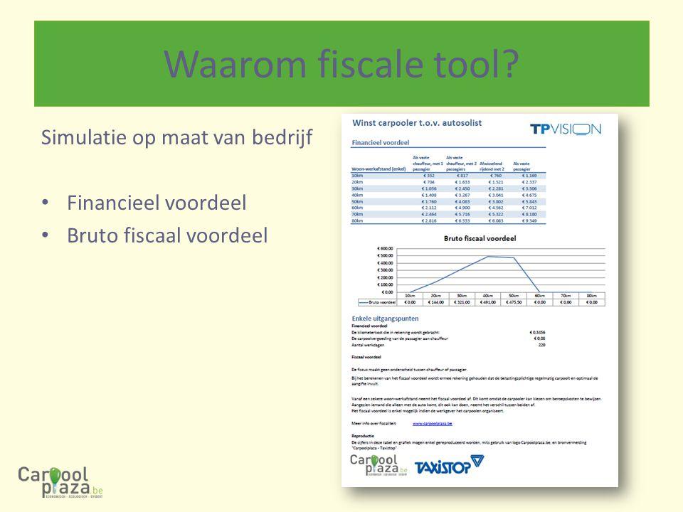 Waarom fiscale tool? Simulatie op maat van bedrijf Financieel voordeel Bruto fiscaal voordeel