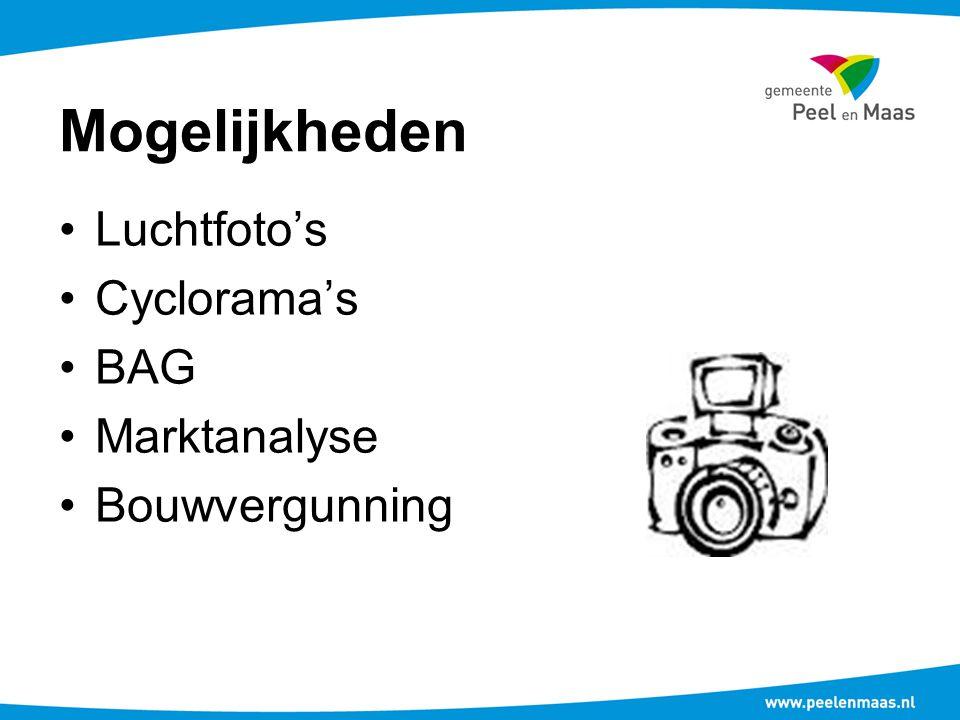 Mogelijkheden Luchtfoto's Cyclorama's BAG Marktanalyse Bouwvergunning