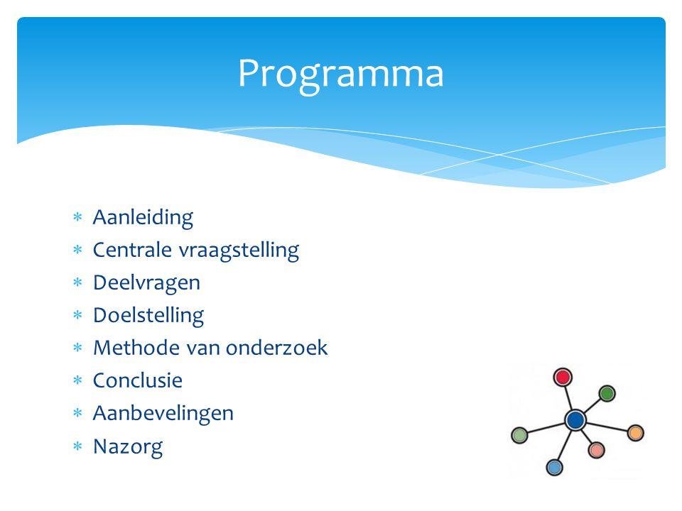  Aanleiding  Centrale vraagstelling  Deelvragen  Doelstelling  Methode van onderzoek  Conclusie  Aanbevelingen  Nazorg Programma