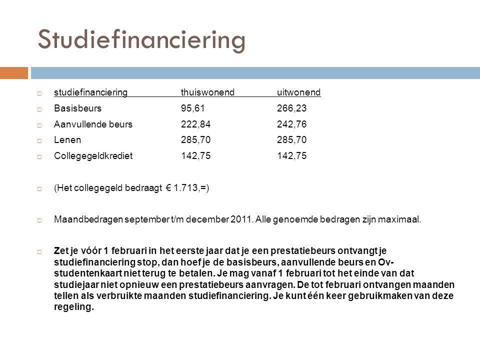Studiefinanciering  studiefinanciering thuiswonend uitwonend  Basisbeurs 95,61 266,23  Aanvullende beurs 222,84 242,76  Lenen285,70285,70  Colleg