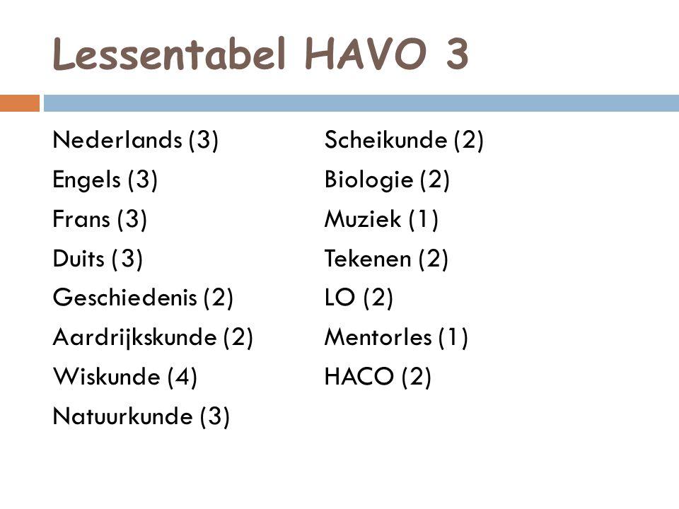 Lessentabel HAVO 3 Nederlands(3)Scheikunde (2) Engels (3)Biologie (2) Frans (3)Muziek (1) Duits (3)Tekenen (2) Geschiedenis (2)LO (2) Aardrijkskunde (